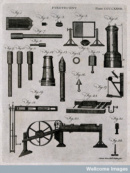 Pyrotechnics: elevations of machinery with details of various components used in the making of fireworks. Image credit: Wellcome Library, London, No. V0023733EL. Engraving by Andrew Bell via CC BY 4.0.