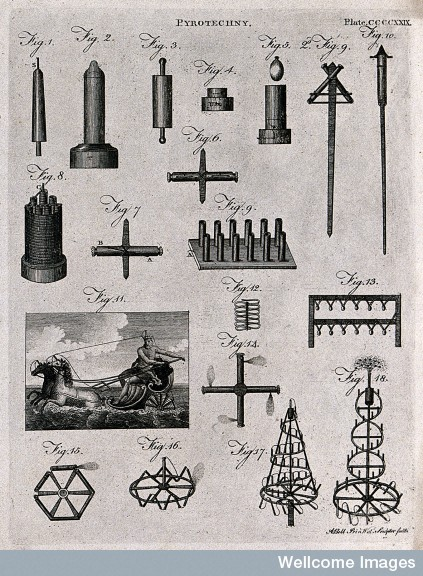 Pyrotechny: various fireworks. Engraving by Andrew Bell. Image credit: Wellcome Library, London. V0023733ER via CC BY 4.0 .