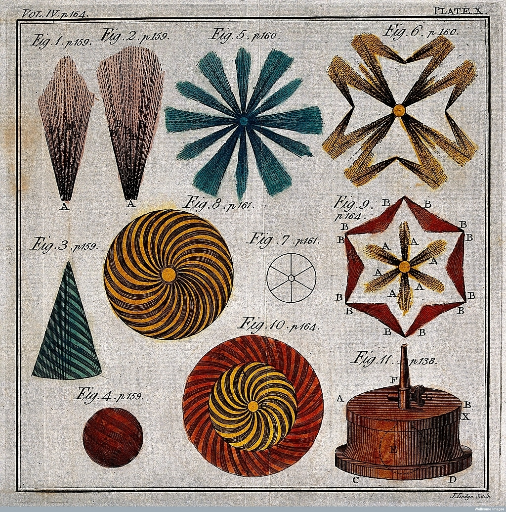 Pyrotechny: a selection of fireworks. Engraving with watercolour by J. Lodge. Image credit: Wellcome Library, London, V0023740 via CC BY 4.0. Get the fulll historical fiction prompt at mailchi.mp/historicalfictionprompts/fireworks